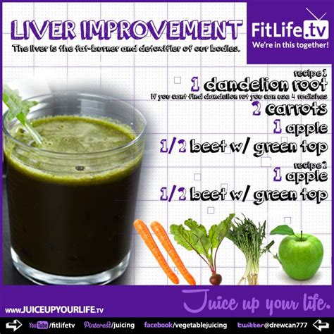 Liver Detox Vegetable Juice Recipes by 23 Best Images About Drew Canole On Kale