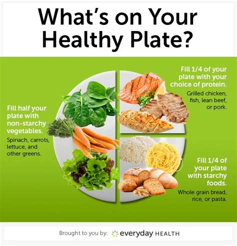 power plates 100 nutritionally balanced one dish vegan meals books what does a diabetes friendly meal look like everyday