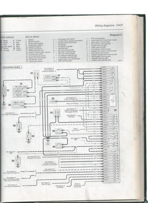 land rover fuse box diagram freelander delorean td5