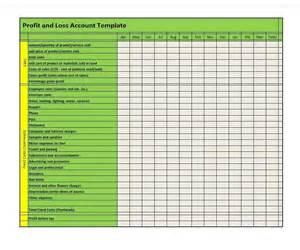 simple p l template doc 15001125 simple p and l doc15001125 simple p and l