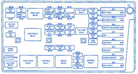 daewoo lanos abs wiring diagram honda odyssey diagram