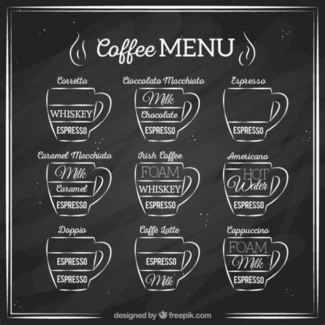 Commercial Kitchen Designs by Hand Drawn Coffee Menu Vector Free Download