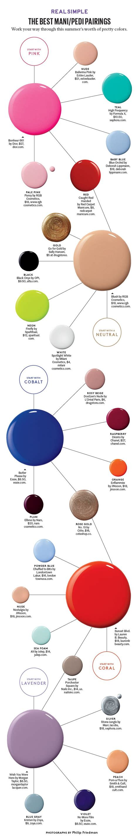 spring 2015 mani oedi combos 25 best ideas about pedicure colors on pinterest spring