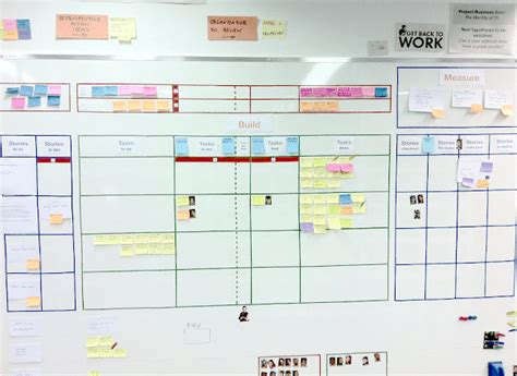 scrum task board template scrum task board kanban tool