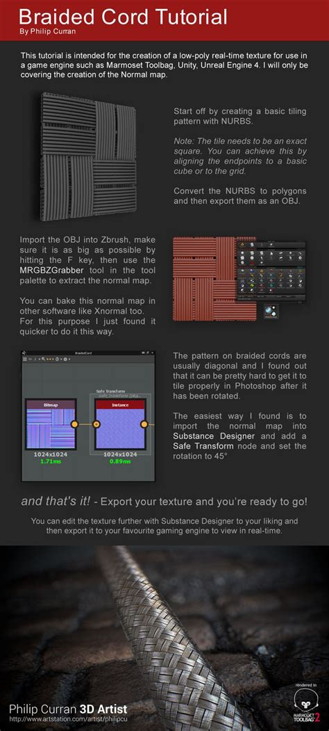 zbrush tutorials best 309 best images about zbrush tutorial on pinterest