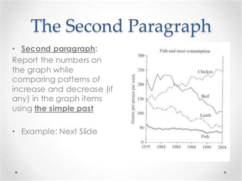 Sle Graph Report Writing by Ielts Writing Task 1 Sle Line Graph