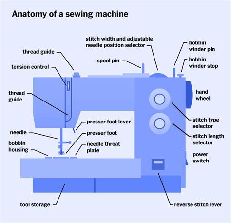 pioneer avh p4000dvd wiring harness wiring diagram