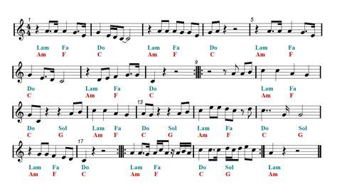 despacito xylophone tutorial flute wake me up avicii sheet music guitar chords