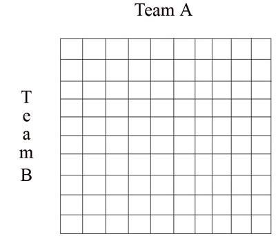 football square board template bowl board 10x10 grid new calendar template site