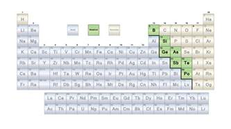 list of metalloids or semimetals