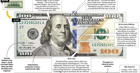 codice bic banche bic banche cro bancario a cosa serve e dove trovarlo
