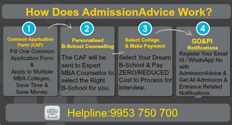 Best Answer For Why Mba After Engineering by Top Mba Colleges In India Top Mba Consultants Of India