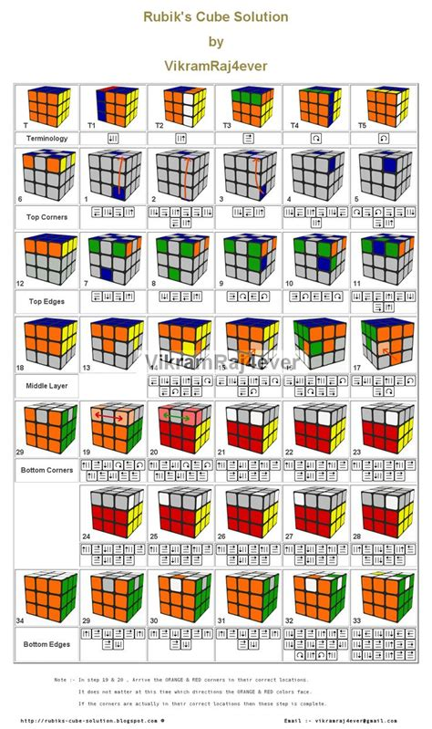 solving 4x4 rubik s cube tutorial 15 best how to solve the rubiks cube images on pinterest
