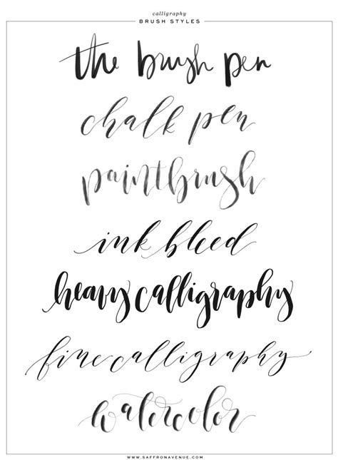 free printable fonts for ipad calligraphy and lettering brushes for procreate saffron