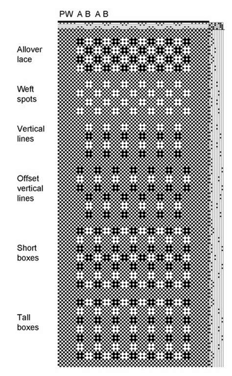 list pattern beatbox 1000 images about lace weaves on pinterest hand weaving