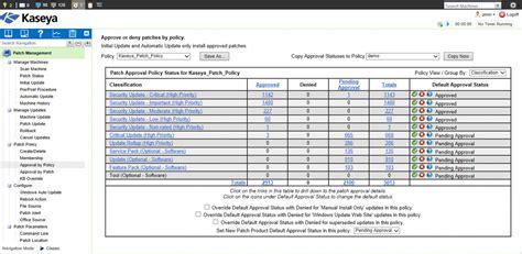 patch management report template patch management software server patch management