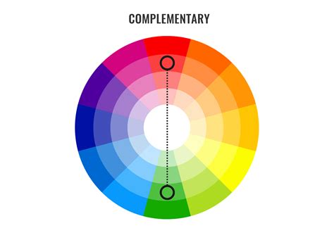 color scheme using color schemes in mobile ui design sitepoint