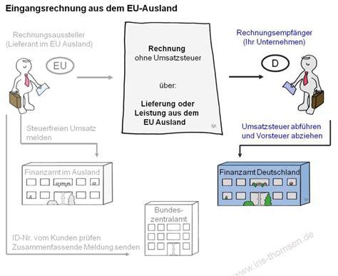 Freiberufler Rechnung Steuer Identifikationsnummer Iris Thomsen 220 Bersicht Eu Ausland