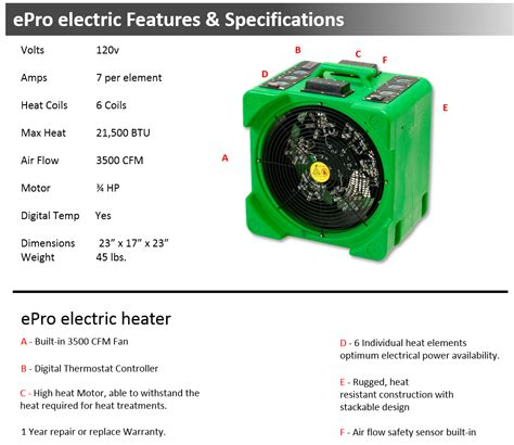 Bed Bug Heater by Electric Bed Bug Heater For Sale Greentech Heat Solutions