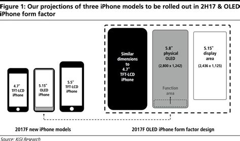 iphone 8 oled display size similar to iphone 7 battery like plus with button