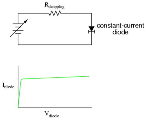 constant current diode farnell lessons in electric circuits volume iii semiconductors chapter 3