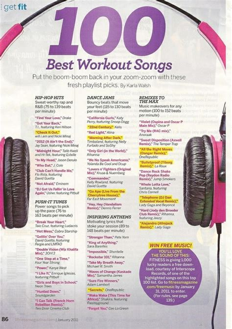 best workouts songs 100 best workout songs fit happy