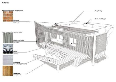 Design House Business Model aeccafe archshowcase