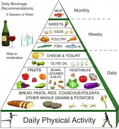 alimentazione sportiva piani personalizzati alimentazione sportiva uwt