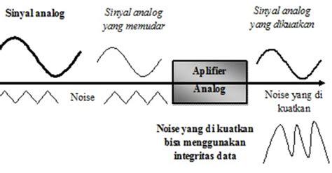 format video analog adalah anak gaul disinii pengertian teknologi analog dan
