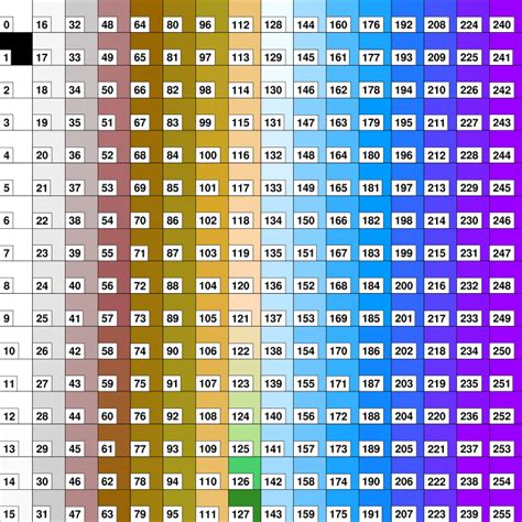 Ncl Color Table by Ncl Color Tables