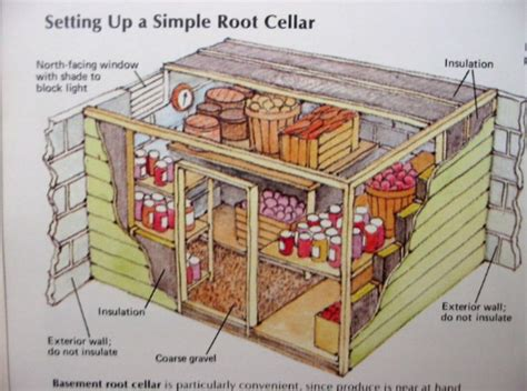 Designing Your Own Kitchen Layout by Root Cellars 5 Time Tested Storage Ideas For Your Bounty