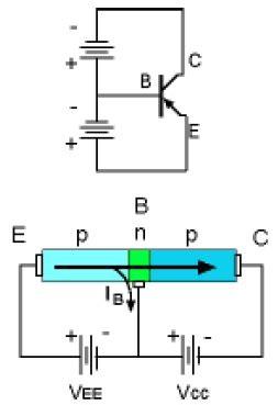 kekurangan transistor bipolar komponen transistor bipolar 28 images transistor bipolar zona elektro transistor bipolar