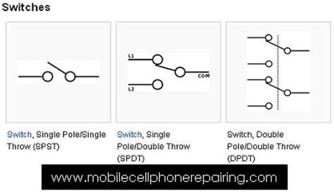 knife switch symbol circuit symbol of switch switch single pole single
