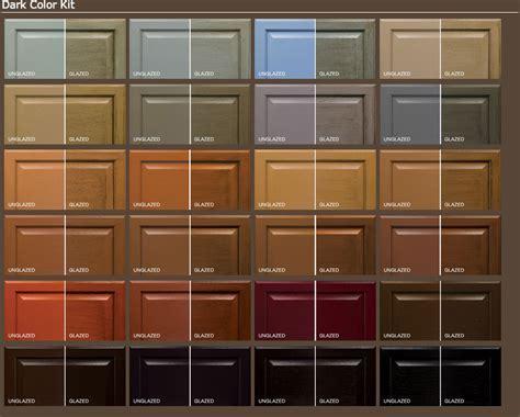 Rustoleum Cabinet Colors   BloggerLuv.com