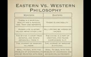 Essay On Western Vs Eastern Philosophy by Ancient History Trimester 2 Links San Luis Obispo Classical Academy
