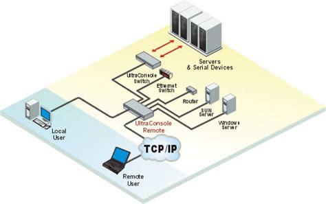kvm switch connection diagram ucr 1r1x08u 2 ultraconsole remote 2 8 port single