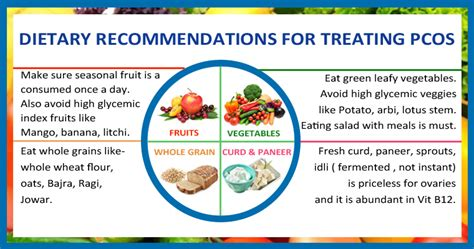 whole grains pcos dietary recommendations for treating pcos dr harmeen bhatia