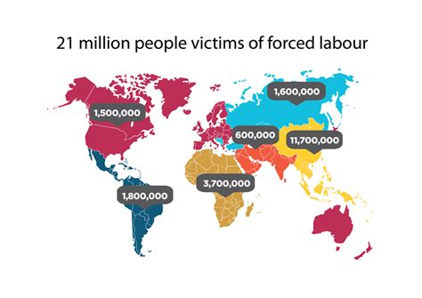 libro human trafficking a global statistics on forced labour modern slavery and human trafficking forced labour modern slavery