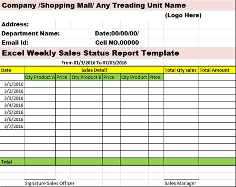 weekly sales report template excel collection of free report formats and exles
