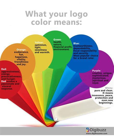 what does colour mean 1000 ideas about cmyk color chart on pinterest pms
