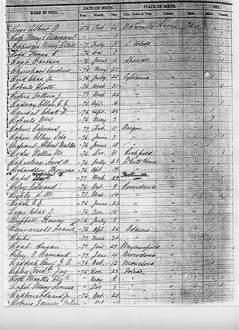 Lucas County Ohio Birth Records Lucas Co Oh Misc Births From 1876 1877