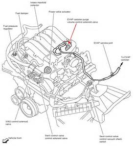 valve solenoid nissan d22 autos post