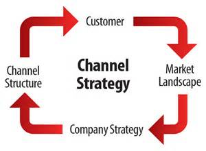 What Is Channel Sales by Nothing Found For Export Strategy Channel Strategy
