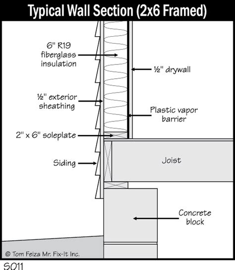 typical wall section structure framing home systems data inc