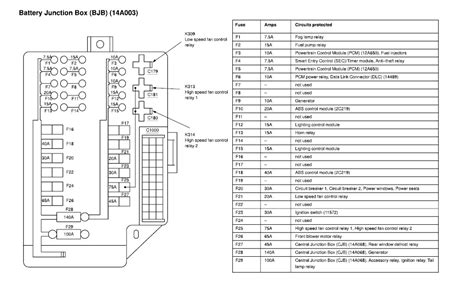 2008 hyundai santa fe fuse box diagram 2008 hyundai accent