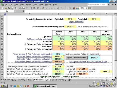 business valuation template improve your business modeling with a pdf to excel