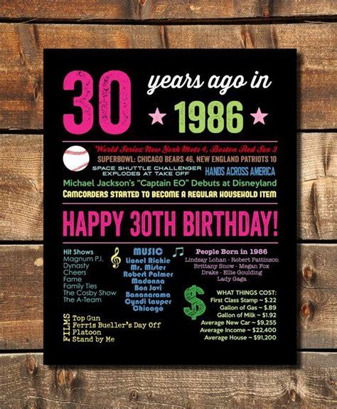 sign   year  birthday  birthday   born    birthday