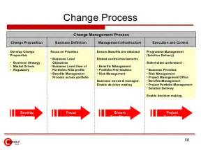 It Change Management Process Template by Project Portfolio Management
