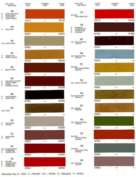 Dupli Color Paint Code Chart Pictures to Pin on Pinterest