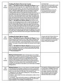 Baseball Practice Plan Template by Baseball Practice Plans Coaching Youth Hitting Drills